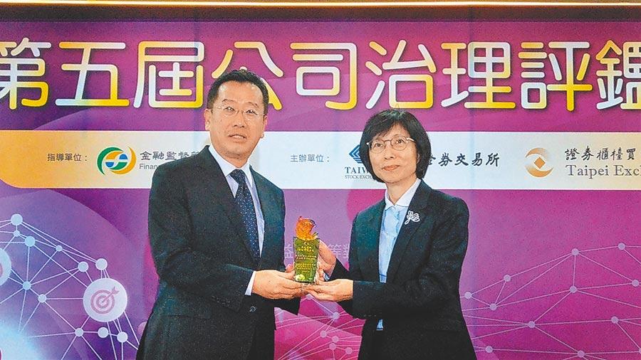 东元电机 连五年获选公司治理评鑑前5%